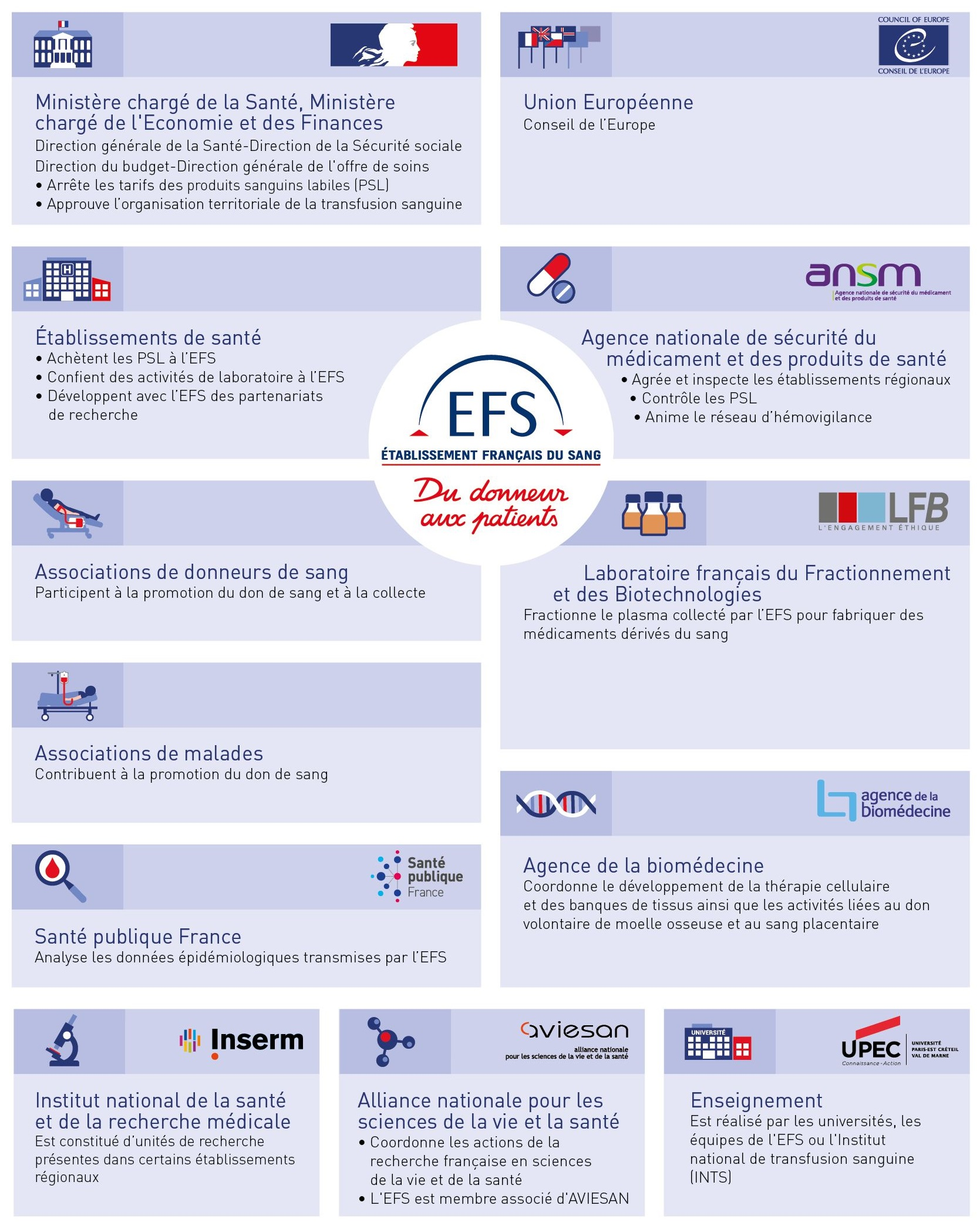 EFS-syst_sanitaire_fr.jpg
